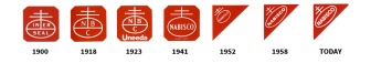 nabisco-logo-evolution1