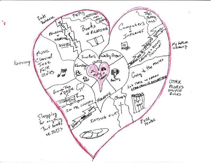 my_heartmap